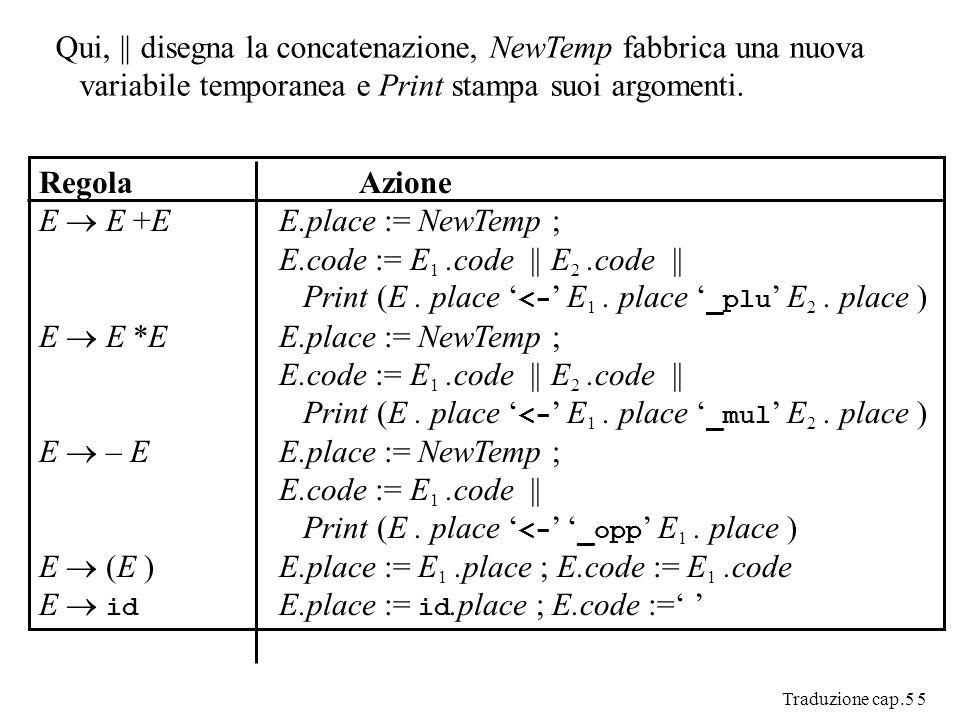Traduzione cap.5 5 RegolaAzione E E +EE.place := NewTemp ; E.code := E 1.code || E 2.code || Print (E.