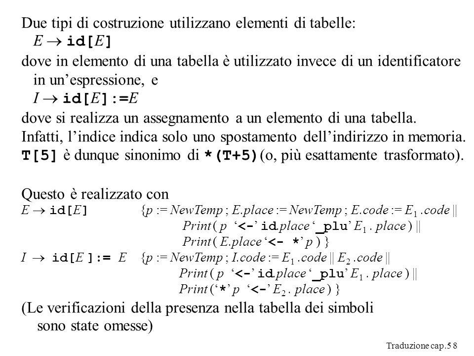 Traduzione cap.5 8 Due tipi di costruzione utilizzano elementi di tabelle: E id[ E ] dove in elemento di una tabella è utilizzato invece di un identificatore in unespressione, e I id[ E ]:= E dove si realizza un assegnamento a un elemento di una tabella.