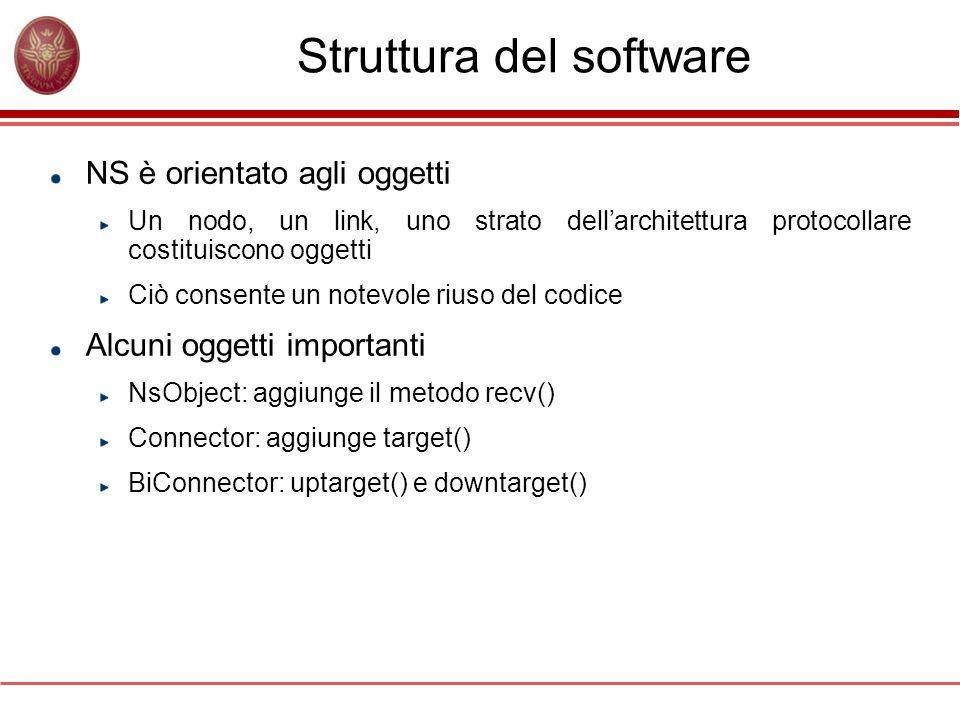 Struttura del software NS è orientato agli oggetti Un nodo, un link, uno strato dellarchitettura protocollare costituiscono oggetti Ciò consente un no