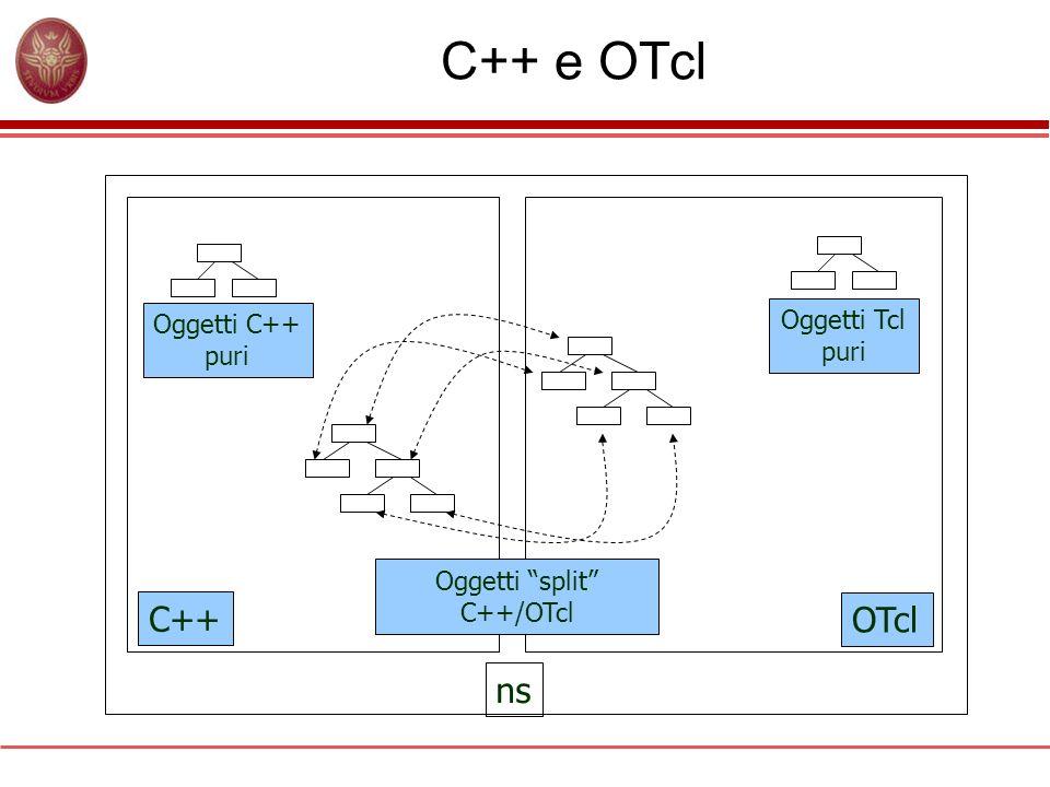 C++ e OTcl C++ OTcl Oggetti C++ puri Oggetti Tcl puri Oggetti split C++/OTcl ns
