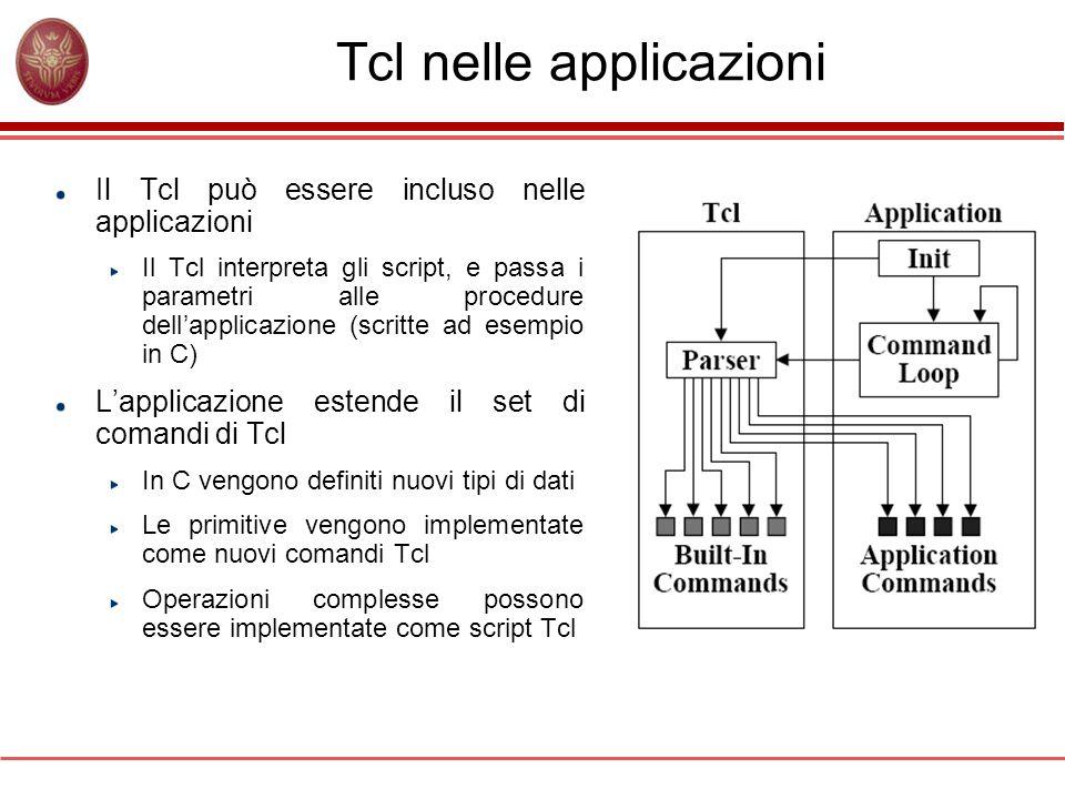 Tcl nelle applicazioni Il Tcl può essere incluso nelle applicazioni Il Tcl interpreta gli script, e passa i parametri alle procedure dellapplicazione