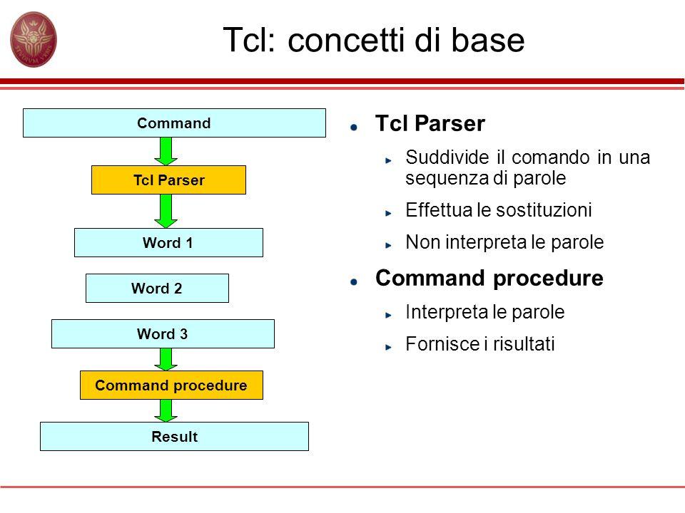 Tcl: concetti di base Tcl Parser Suddivide il comando in una sequenza di parole Effettua le sostituzioni Non interpreta le parole Command procedure In