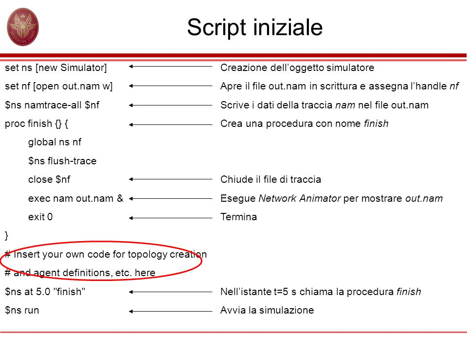 Script iniziale set ns [new Simulator] set nf [open out.nam w] $ns namtrace-all $nf proc finish {} { global ns nf $ns flush-trace close $nf exec nam out.nam & exit 0 } # Insert your own code for topology creation # and agent definitions, etc.