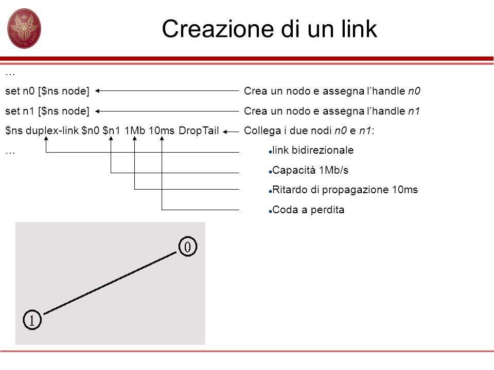 Creazione di un link … set n0 [$ns node] set n1 [$ns node] $ns duplex-link $n0 $n1 1Mb 10ms DropTail … Crea un nodo e assegna lhandle n0 Crea un nodo