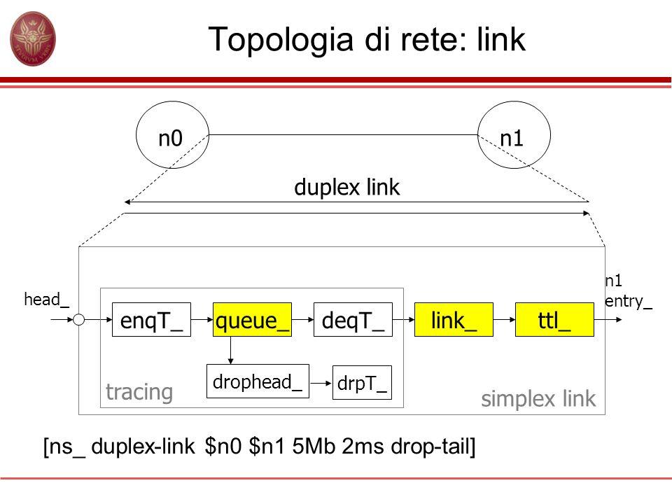 Topologia di rete: link n0n1 enqT_queue_deqT_ drophead_ drpT_ link_ttl_ n1 entry_ head_ tracing simplex link duplex link [ns_ duplex-link $n0 $n1 5Mb