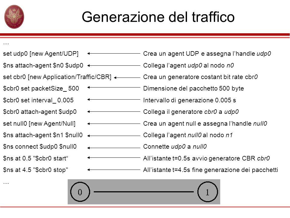 Generazione del traffico … set udp0 [new Agent/UDP] $ns attach-agent $n0 $udp0 set cbr0 [new Application/Traffic/CBR] $cbr0 set packetSize_ 500 $cbr0