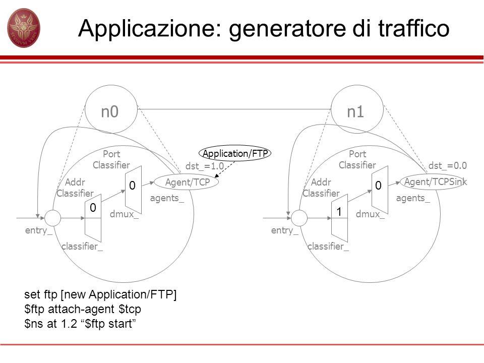 Applicazione: generatore di traffico n0n1 Addr Classifier Port Classifier classifier_ dmux_ entry_ Agent/TCP agents_ Addr Classifier Port Classifier c