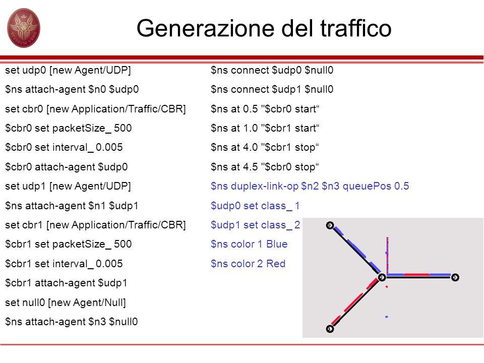 Generazione del traffico set udp0 [new Agent/UDP] $ns attach-agent $n0 $udp0 set cbr0 [new Application/Traffic/CBR] $cbr0 set packetSize_ 500 $cbr0 se