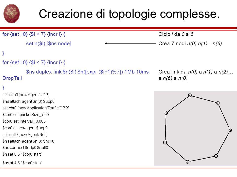 Creazione di topologie complesse. for {set i 0} {$i < 7} {incr i} { set n($i) [$ns node] } for {set i 0} {$i < 7} {incr i} { $ns duplex-link $n($i) $n