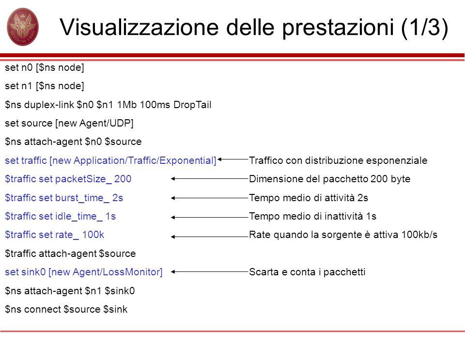 Visualizzazione delle prestazioni (1/3) set n0 [$ns node] set n1 [$ns node] $ns duplex-link $n0 $n1 1Mb 100ms DropTail set source [new Agent/UDP] $ns