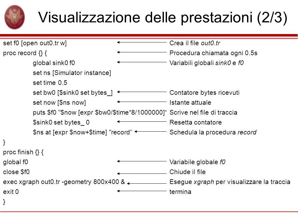 Visualizzazione delle prestazioni (2/3) set f0 [open out0.tr w] proc record {} { global sink0 f0 set ns [Simulator instance] set time 0.5 set bw0 [$si