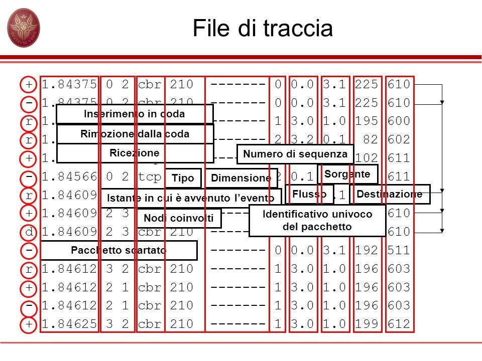 File di traccia + 1.84375 0 2 cbr 210 ------- 0 0.0 3.1 225 610 - 1.84375 0 2 cbr 210 ------- 0 0.0 3.1 225 610 r 1.84471 2 1 cbr 210 ------- 1 3.0 1.
