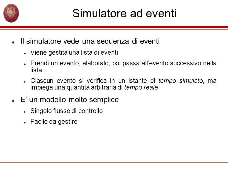 Simulatore ad eventi Il simulatore vede una sequenza di eventi Viene gestita una lista di eventi Prendi un evento, elaboralo, poi passa allevento succ