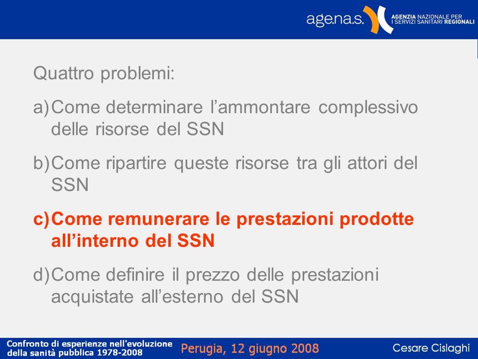 Quattro problemi: a)Come determinare lammontare complessivo delle risorse del SSN b)Come ripartire queste risorse tra gli attori del SSN c)Come remune