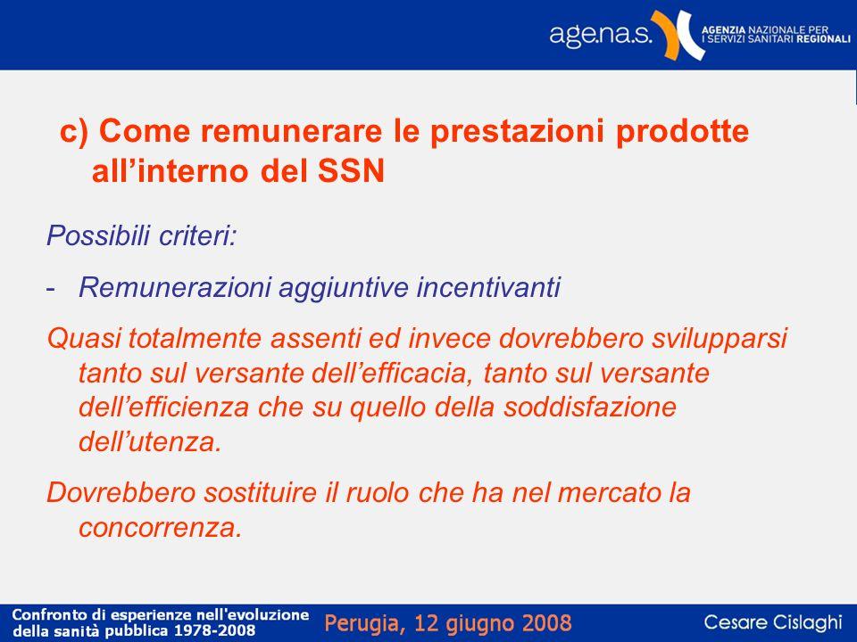 c) Come remunerare le prestazioni prodotte allinterno del SSN Possibili criteri: -Remunerazioni aggiuntive incentivanti Quasi totalmente assenti ed in