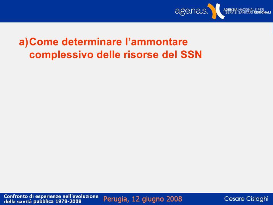 a)Come determinare lammontare complessivo delle risorse del SSN
