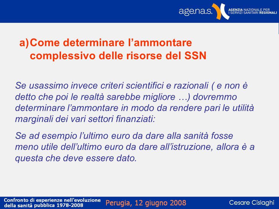 a)Come determinare lammontare complessivo delle risorse del SSN Ma chi determina lutilità marginale.