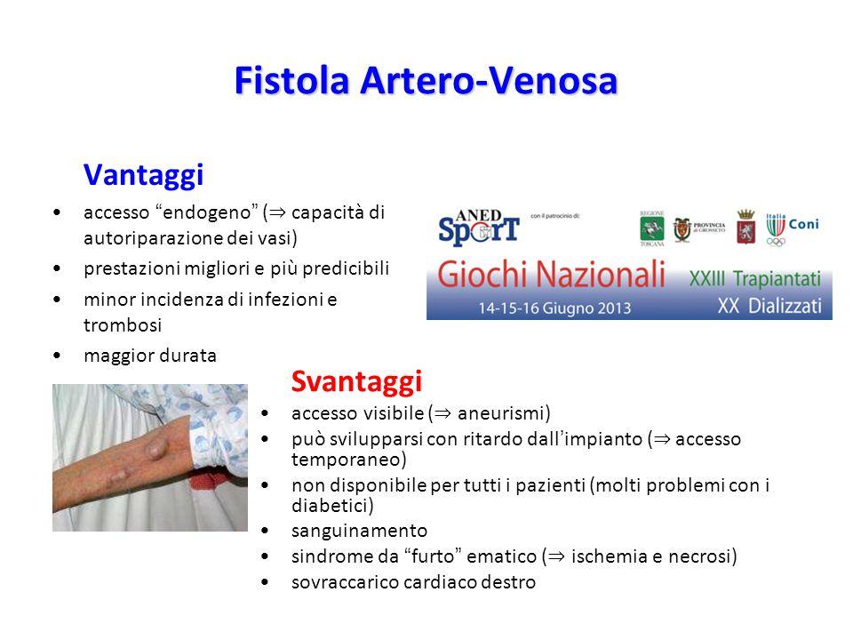 Fistola Artero-Venosa Vantaggi accesso endogeno ( capacità di autoriparazione dei vasi) prestazioni migliori e più predicibili minor incidenza di infe