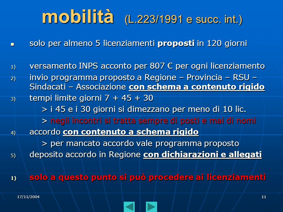 17/11/200411 mobilità (L.223/1991 e succ. int.) solo per almeno 5 licenziamenti proposti in 120 giorni solo per almeno 5 licenziamenti proposti in 120