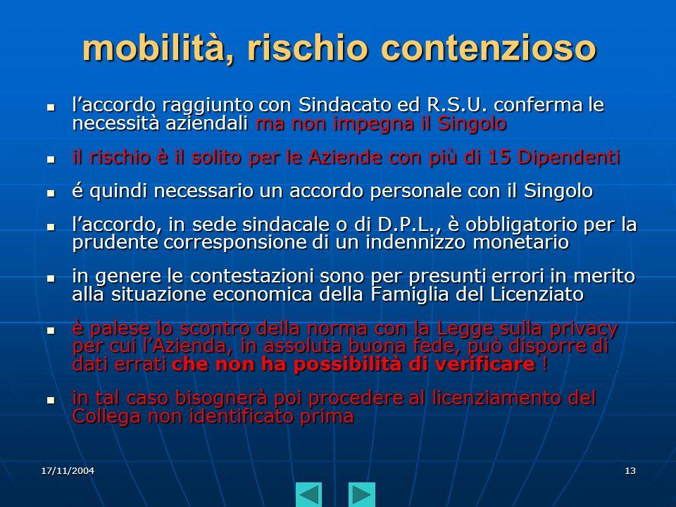 17/11/200413 mobilità, rischio contenzioso laccordo raggiunto con Sindacato ed R.S.U. conferma le necessità aziendali ma non impegna il Singolo laccor
