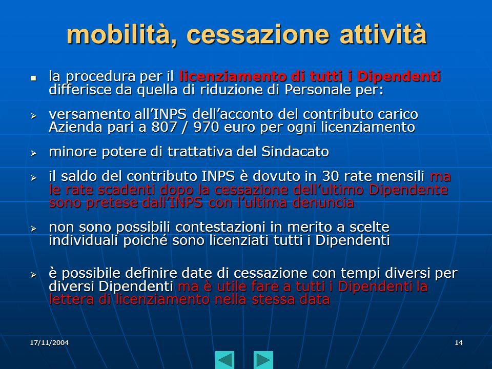 17/11/200414 mobilità, cessazione attività la procedura per il licenziamento di tutti i Dipendenti differisce da quella di riduzione di Personale per: la procedura per il licenziamento di tutti i Dipendenti differisce da quella di riduzione di Personale per: versamento allINPS dellacconto del contributo carico Azienda pari a 807 / 970 euro per ogni licenziamento versamento allINPS dellacconto del contributo carico Azienda pari a 807 / 970 euro per ogni licenziamento minore potere di trattativa del Sindacato minore potere di trattativa del Sindacato il saldo del contributo INPS è dovuto in 30 rate mensili ma le rate scadenti dopo la cessazione dellultimo Dipendente sono pretese dallINPS con lultima denuncia il saldo del contributo INPS è dovuto in 30 rate mensili ma le rate scadenti dopo la cessazione dellultimo Dipendente sono pretese dallINPS con lultima denuncia non sono possibili contestazioni in merito a scelte individuali poiché sono licenziati tutti i Dipendenti non sono possibili contestazioni in merito a scelte individuali poiché sono licenziati tutti i Dipendenti è possibile definire date di cessazione con tempi diversi per diversi Dipendenti ma è utile fare a tutti i Dipendenti la lettera di licenziamento nella stessa data è possibile definire date di cessazione con tempi diversi per diversi Dipendenti ma è utile fare a tutti i Dipendenti la lettera di licenziamento nella stessa data