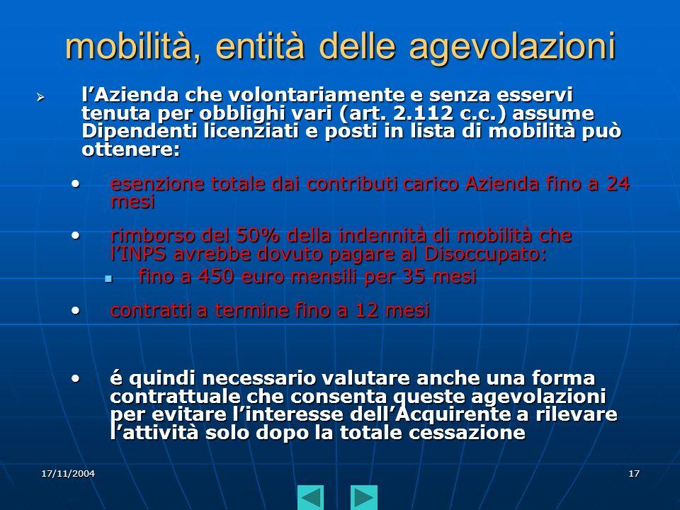 17/11/200417 mobilità, entità delle agevolazioni lAzienda che volontariamente e senza esservi tenuta per obblighi vari (art. 2.112 c.c.) assume Dipend