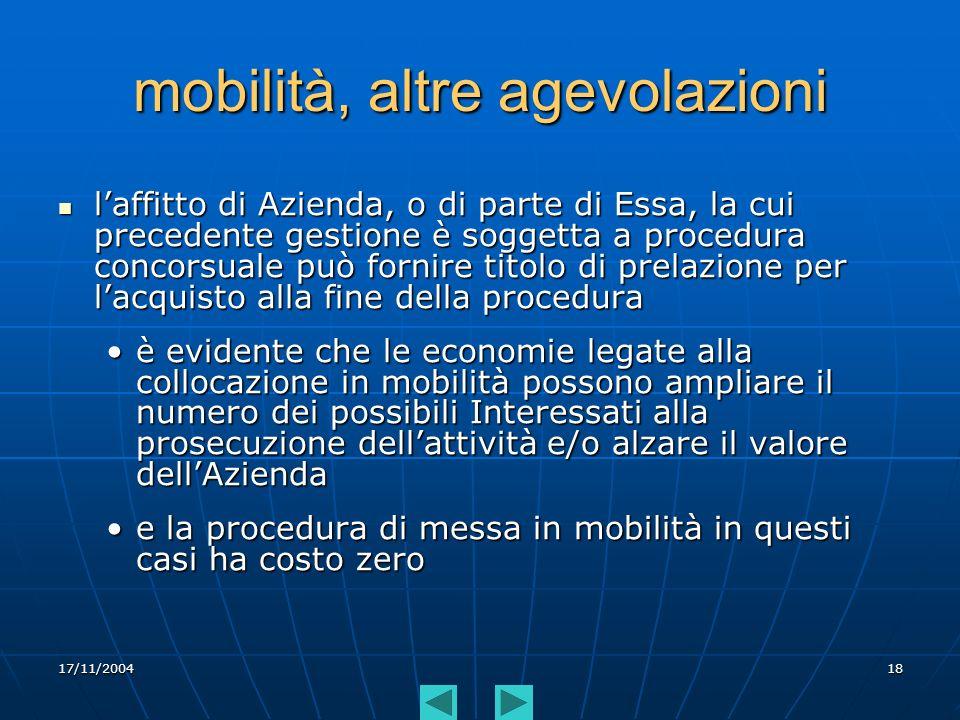 17/11/200418 mobilità, altre agevolazioni laffitto di Azienda, o di parte di Essa, la cui precedente gestione è soggetta a procedura concorsuale può f