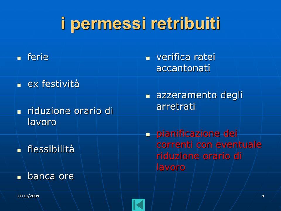 17/11/20044 i permessi retribuiti ferie ferie ex festività ex festività riduzione orario di lavoro riduzione orario di lavoro flessibilità flessibilit