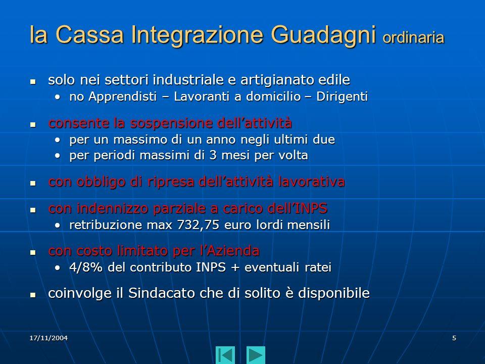 17/11/20045 la Cassa Integrazione Guadagni ordinaria solo nei settori industriale e artigianato edile solo nei settori industriale e artigianato edile