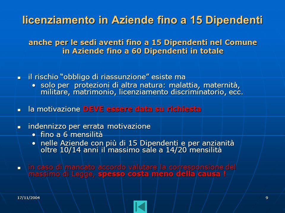 17/11/20049 licenziamento in Aziende fino a 15 Dipendenti anche per le sedi aventi fino a 15 Dipendenti nel Comune in Aziende fino a 60 Dipendenti in