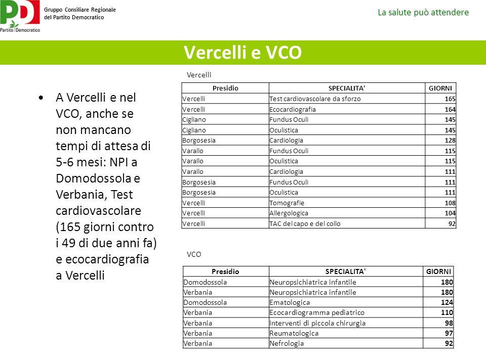 La salute può attendere Gruppo Consiliare Regionale del Partito Democratico Vercelli e VCO PresidioSPECIALITA'GIORNI VercelliTest cardiovascolare da s