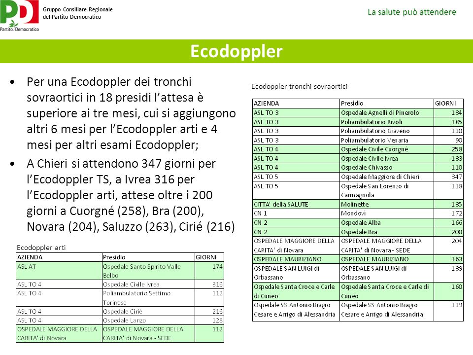La salute può attendere Gruppo Consiliare Regionale del Partito Democratico Ecodoppler Per una Ecodoppler dei tronchi sovraortici in 18 presidi lattes