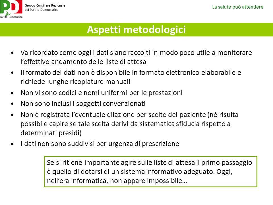 La salute può attendere Gruppo Consiliare Regionale del Partito Democratico Le nostre proposte - 1 In Italia si eseguono ogni anno 61 milioni e 500 mila esami radiologici, più di un esame a cittadino; si eseguono un miliardo e 44 milioni di esami di laboratorio.
