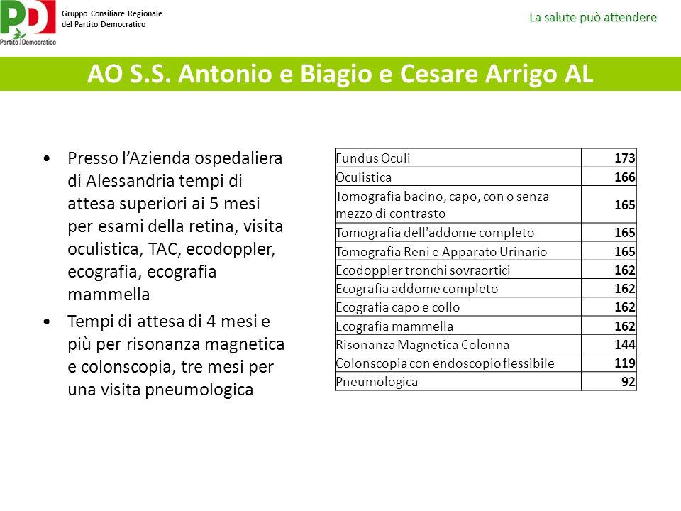 La salute può attendere Gruppo Consiliare Regionale del Partito Democratico AO S.S. Antonio e Biagio e Cesare Arrigo AL Fundus Oculi173 Oculistica166