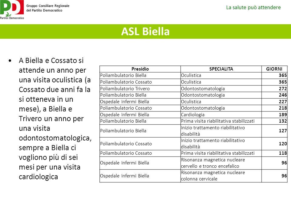 La salute può attendere Gruppo Consiliare Regionale del Partito Democratico ASL Biella PresidioSPECIALITAGIORNI Poliambulatorio BiellaOculistica365 Po