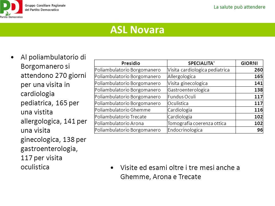 La salute può attendere Gruppo Consiliare Regionale del Partito Democratico ASL Novara PresidioSPECIALITA'GIORNI Poliambulatorio BorgomaneroVisita car