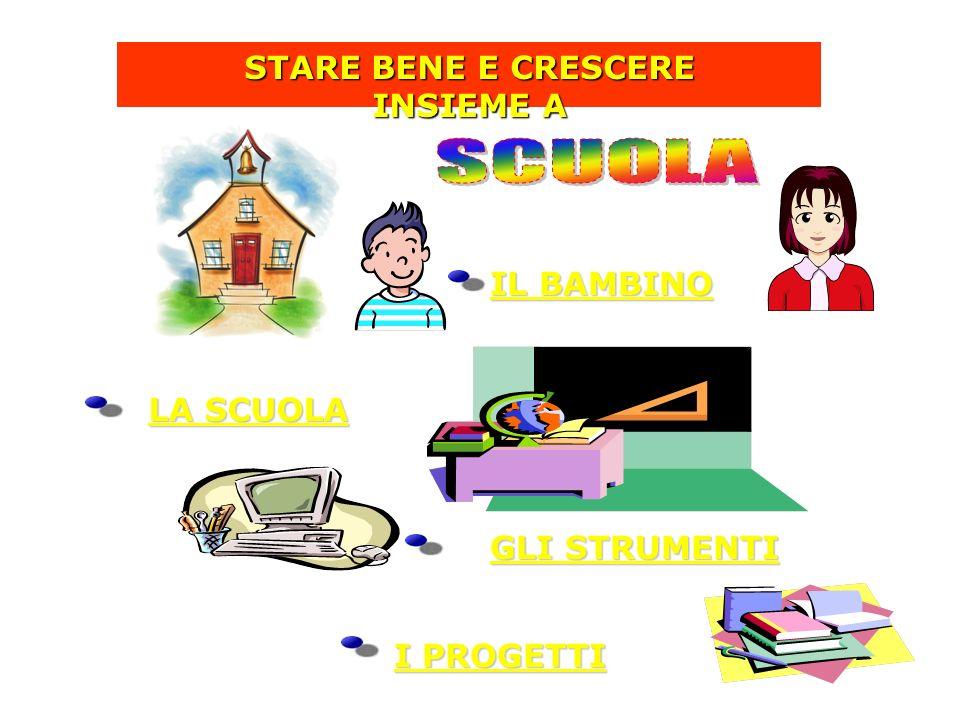 STARE BENE E CRESCERE INSIEME A IL BAMBINO LA SCUOLA GLI STRUMENTI I PROGETTI