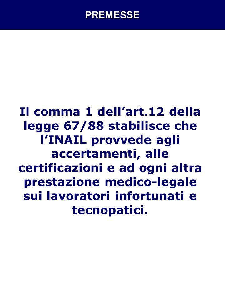 PREMESSE Il comma 1 dellart.12 della legge 67/88 stabilisce che lINAIL provvede agli accertamenti, alle certificazioni e ad ogni altra prestazione med