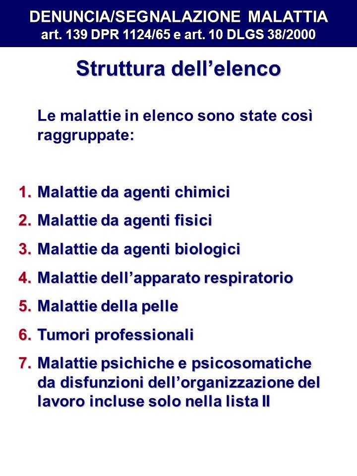 Struttura dellelenco Le malattie in elenco sono state così raggruppate: 1.Malattie da agenti chimici 2.Malattie da agenti fisici 3.Malattie da agenti