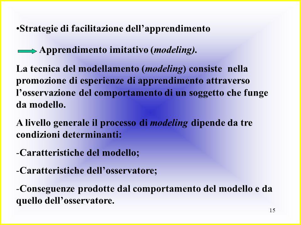 15 Strategie di facilitazione dellapprendimento Apprendimento imitativo (modeling). La tecnica del modellamento (modeling) consiste nella promozione d