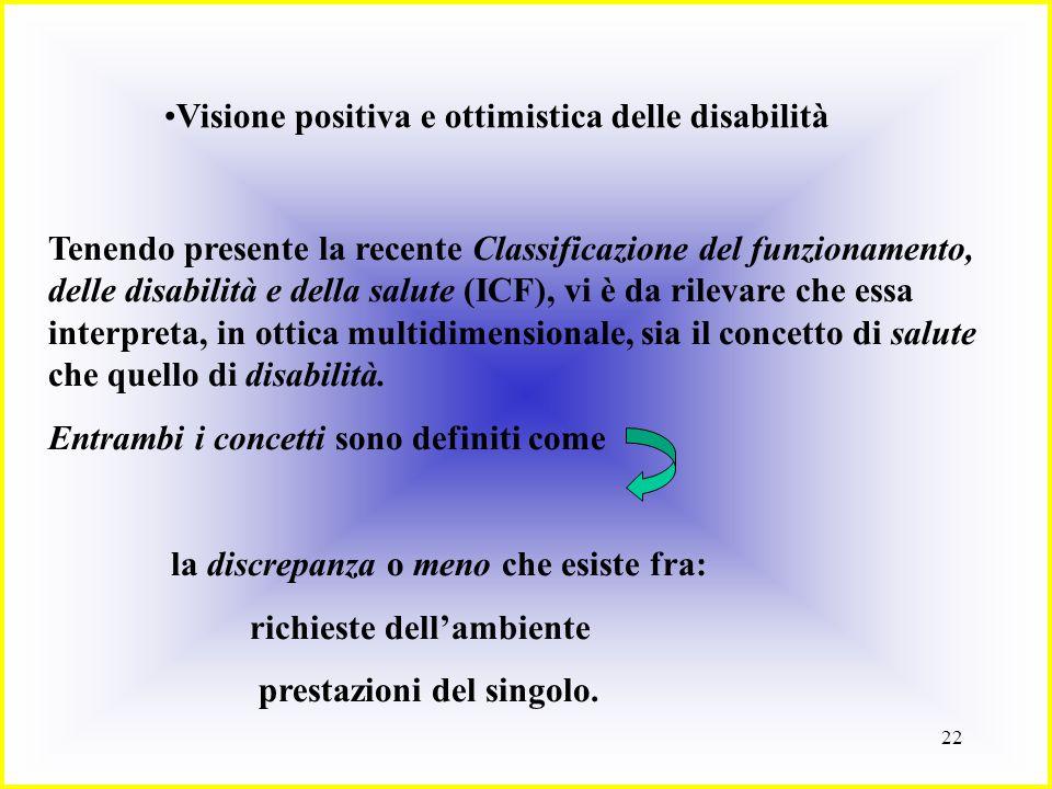 22 Visione positiva e ottimistica delle disabilità Tenendo presente la recente Classificazione del funzionamento, delle disabilità e della salute (ICF