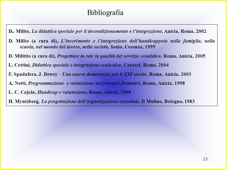 23 D. Milito, La didattica speciale per il decondizionamento e lintegrazione, Anicia, Roma, 2002 D. Milito (a cura di), Linserimento e lintegrazione d