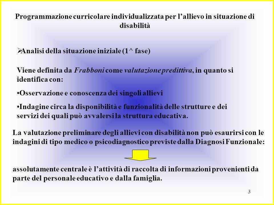 3 Programmazione curricolare individualizzata per lallievo in situazione di disabilità Analisi della situazione iniziale (1^ fase) Viene definita da F