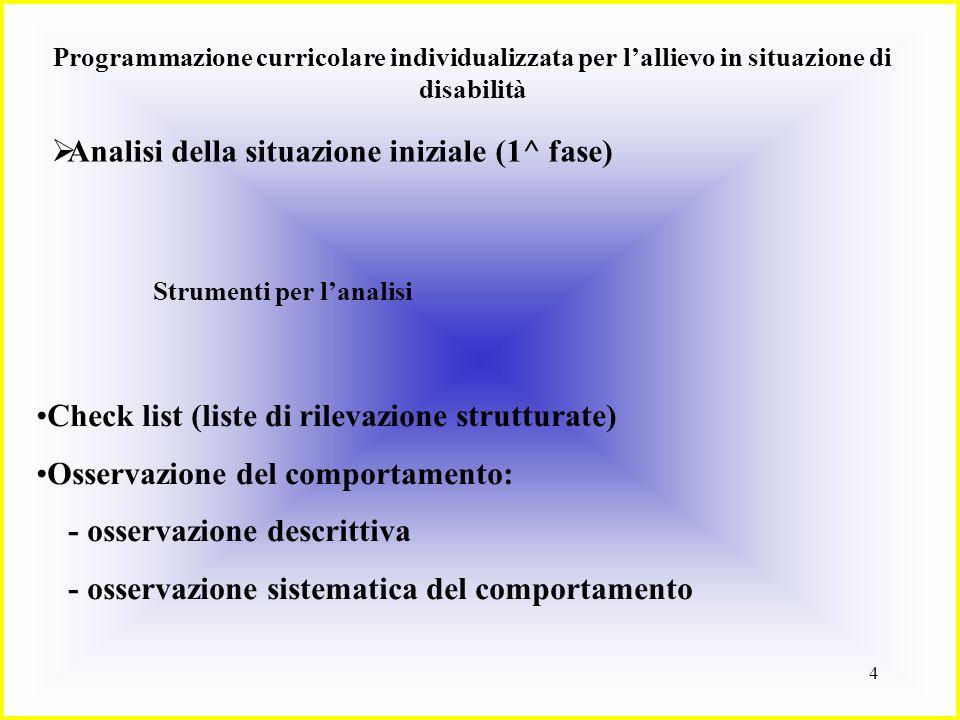 4 Programmazione curricolare individualizzata per lallievo in situazione di disabilità Analisi della situazione iniziale (1^ fase) Strumenti per lanal