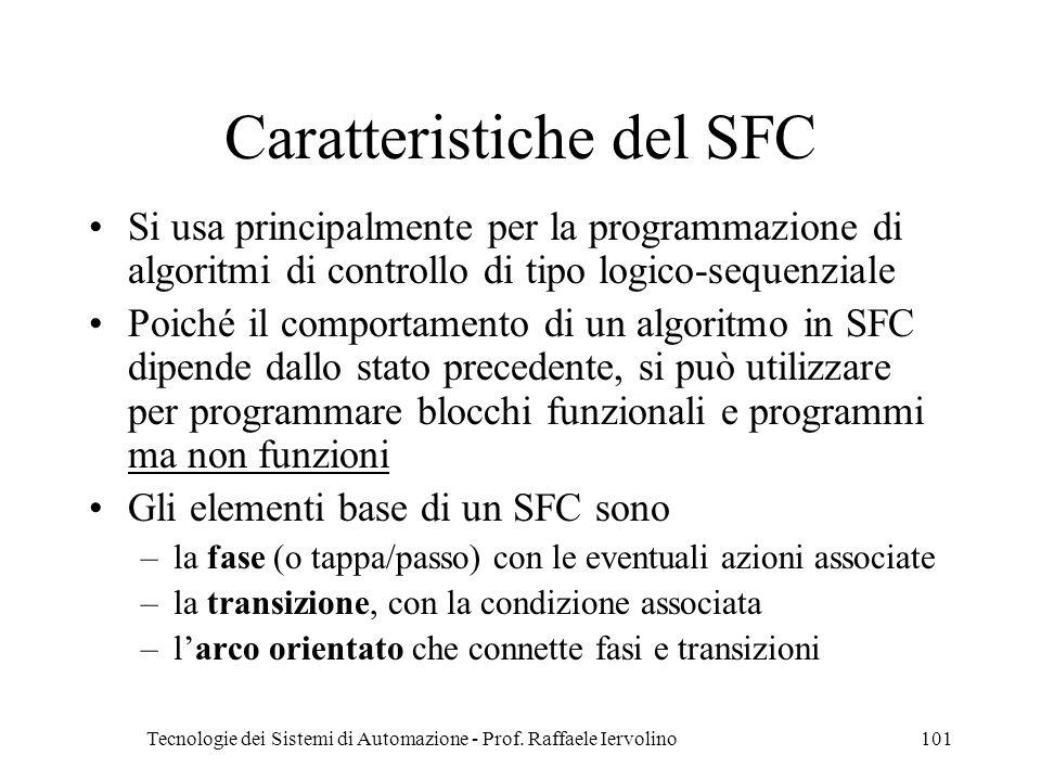 Tecnologie dei Sistemi di Automazione - Prof. Raffaele Iervolino101 Caratteristiche del SFC Si usa principalmente per la programmazione di algoritmi d