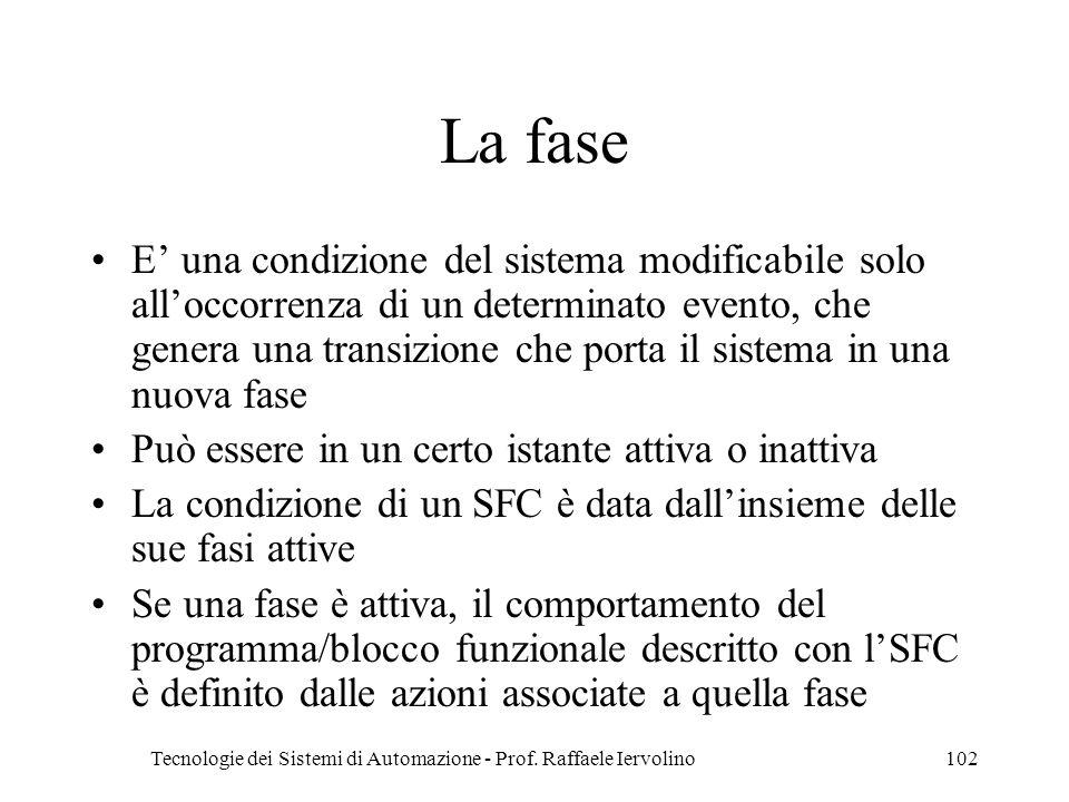 Tecnologie dei Sistemi di Automazione - Prof. Raffaele Iervolino102 La fase E una condizione del sistema modificabile solo alloccorrenza di un determi