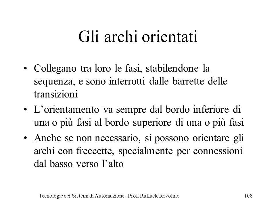 Tecnologie dei Sistemi di Automazione - Prof. Raffaele Iervolino108 Gli archi orientati Collegano tra loro le fasi, stabilendone la sequenza, e sono i