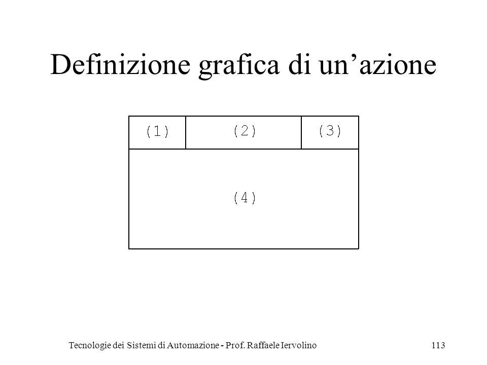 Tecnologie dei Sistemi di Automazione - Prof. Raffaele Iervolino113 Definizione grafica di unazione