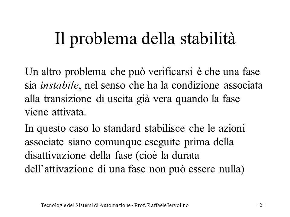 Tecnologie dei Sistemi di Automazione - Prof. Raffaele Iervolino121 Il problema della stabilità Un altro problema che può verificarsi è che una fase s