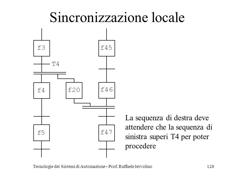 Tecnologie dei Sistemi di Automazione - Prof. Raffaele Iervolino128 Sincronizzazione locale La sequenza di destra deve attendere che la sequenza di si